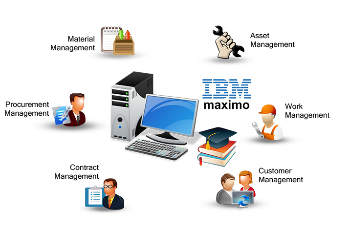 Astin Technology IBM Maximo Training