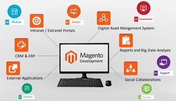 Astin Technology Magento Developement